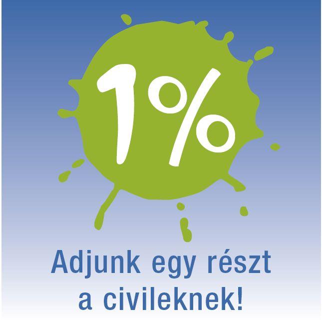 egy-százalék
